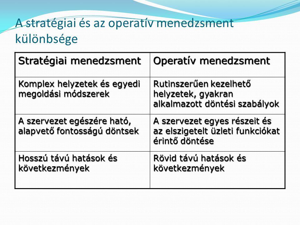 A vállalat versenyhelyzete Vizsgálandó kérdések: - A fogyasztói igényekkel és szokásokkal kapcsolatos(pl.