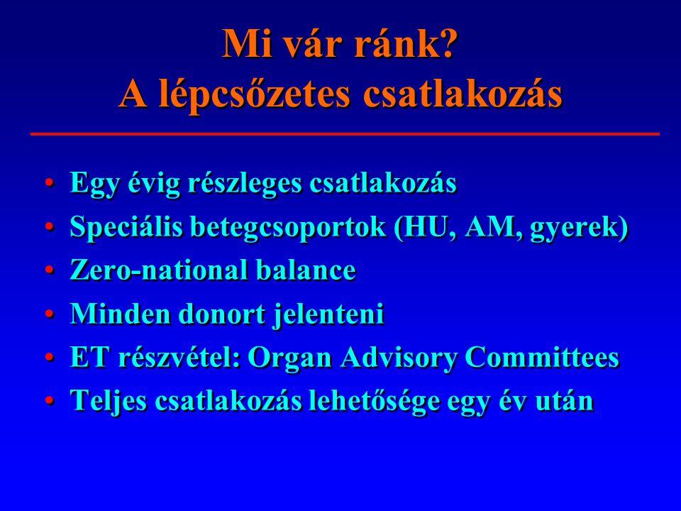 Mi vár ránk? A lépcsőzetes csatlakozás Egy évig részleges csatlakozás Speciális betegcsoportok (HU, AM, gyerek) Zero-national balance Minden donort je