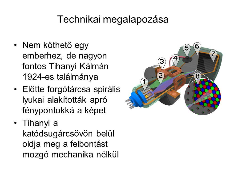 Technikai megalapozása Nem köthető egy emberhez, de nagyon fontos Tihanyi Kálmán 1924-es találmánya Előtte forgótárcsa spirális lyukai alakították apr