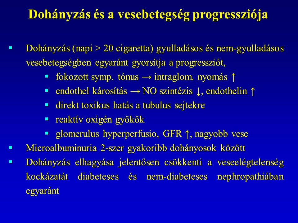  Dohányzás (napi > 20 cigaretta) gyulladásos és nem-gyulladásos vesebetegségben egyaránt gyorsítja a progressziót,  fokozott symp. tónus → intraglom