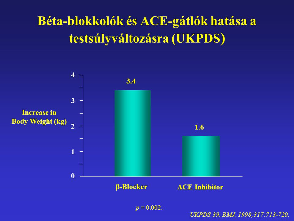 Béta-blokkolók és ACE-gátlók hatása a testsúlyváltozásra (UKPDS ) 0 1 2 3 4 Increase in Body Weight (kg)  -Blocker ACE Inhibitor 3.4 1.6 p = 0.002. U