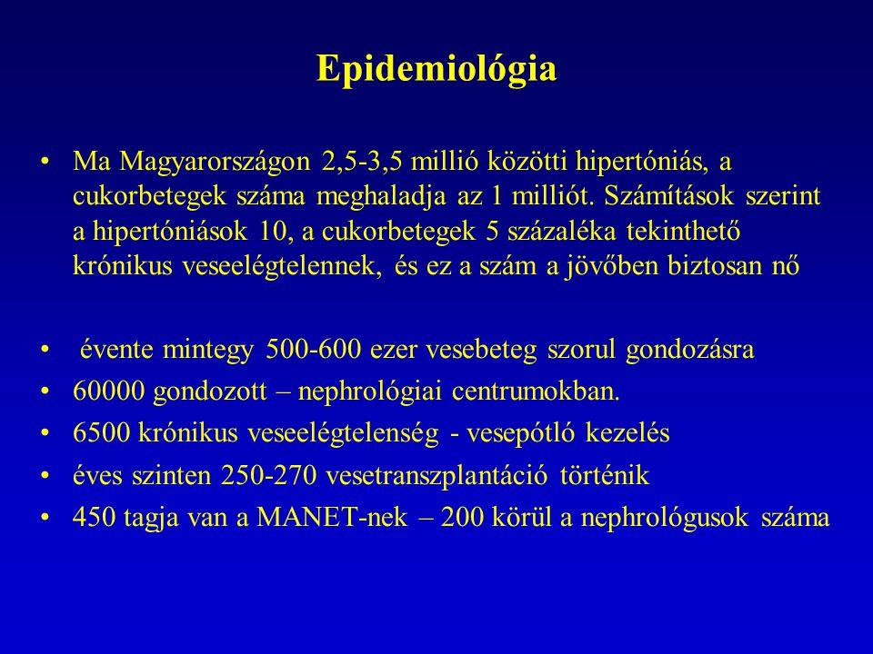 Epidemiológia Ma Magyarországon 2,5-3,5 millió közötti hipertóniás, a cukorbetegek száma meghaladja az 1 milliót. Számítások szerint a hipertóniások 1
