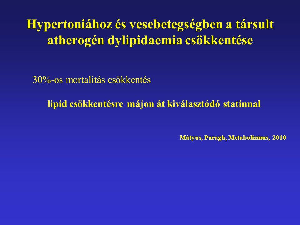 Hypertoniához és vesebetegségben a társult atherogén dylipidaemia csökkentése 30%-os mortalitás csökkentés lipid csökkentésre májon át kiválasztódó st