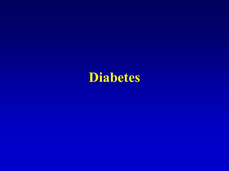40 éves korban diagnosztizált betegség esetén a diabetessel összefüggő becsült élettartam csökkenés férfiakban:11,6 év nőkben:14,3 év Venhut Narayan KM, Boyle JP, Thompson TJ, Sorensen SW, Williamson DF.