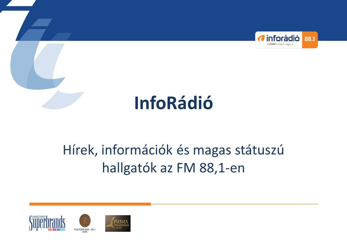 InfoRádió Hírek, információk és magas státuszú hallgatók az FM 88,1-en