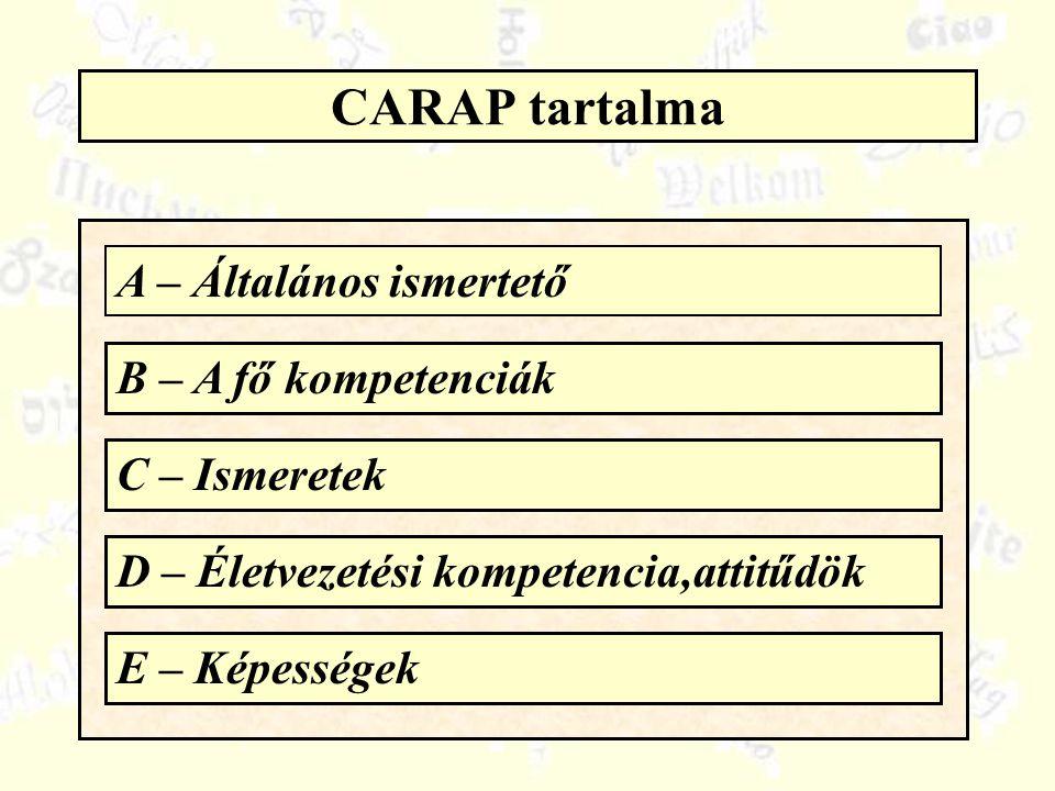 CARAP tartalma A – Általános ismertető B – A fő kompetenciák C – Ismeretek D – Életvezetési kompetencia,attitűdök E – Képességek
