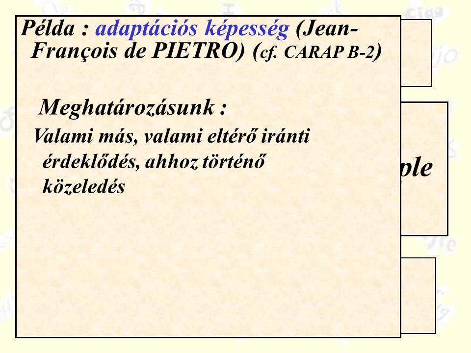 Compétences / ressources Quelle organisation pour le CARAP ? Pourquoi ?Un exemple Példa : adaptációs képesség (Jean- François de PIETRO) ( cf. CARAP B