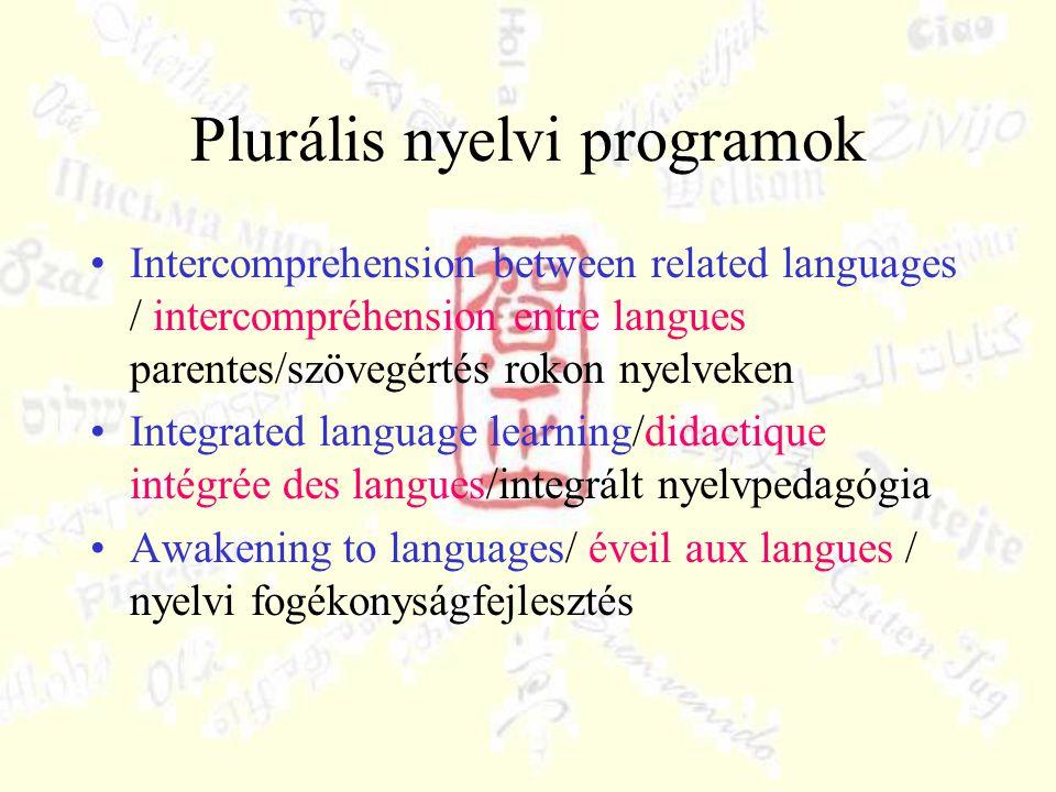 Plurális nyelvi programok Intercomprehension between related languages / intercompréhension entre langues parentes/szövegértés rokon nyelveken Integra