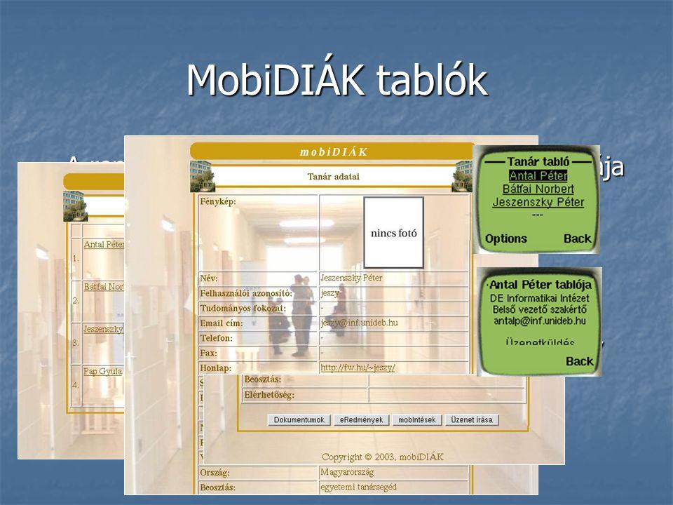 MobiDIÁK tablók A rendszerbe regisztrált tanárok és diákok listája (névjegyzék) A rendszerbe regisztrált tanárok és diákok listája (névjegyzék) A rendszer egyik központi eleme – eljutás az információkhoz (egyéni honlapokhoz) A rendszer egyik központi eleme – eljutás az információkhoz (egyéni honlapokhoz) Egyéni honlap – személyes információk, az egyénhez kötődő erőforrások (dokumentumok, eRedmények, …) Egyéni honlap – személyes információk, az egyénhez kötődő erőforrások (dokumentumok, eRedmények, …)