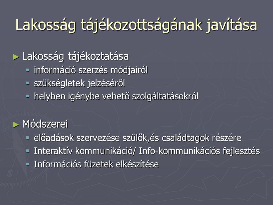 Lakosság tájékozottságának javítása ► Lakosság tájékoztatása  információ szerzés módjairól  szükségletek jelzéséről  helyben igénybe vehető szolgál