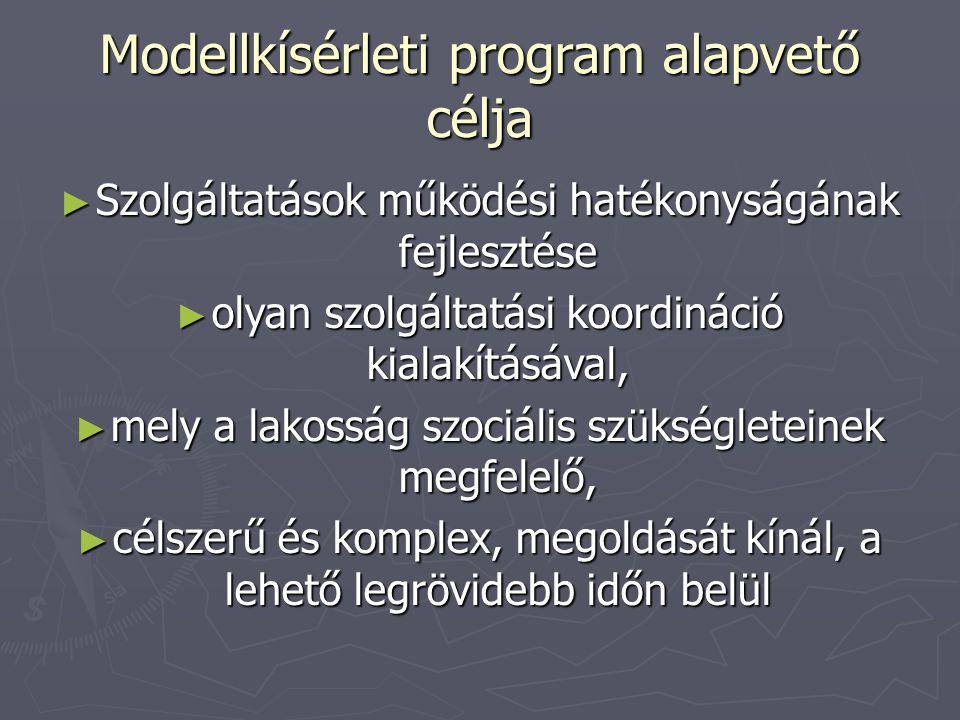 Modellkísérleti program alapvető célja ► Szolgáltatások működési hatékonyságának fejlesztése ► olyan szolgáltatási koordináció kialakításával, ► mely