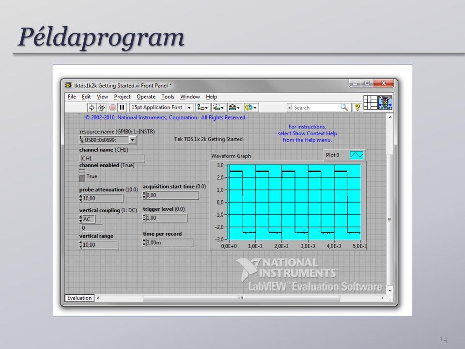 PéldaprogramPéldaprogram 14