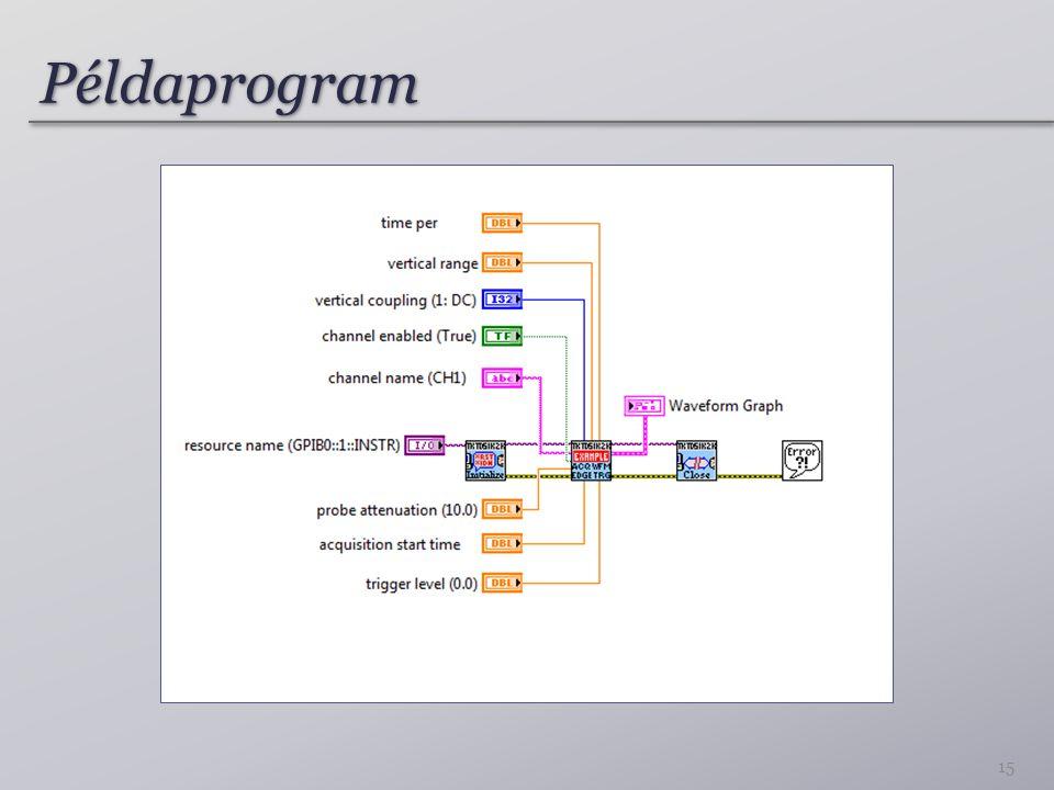 PéldaprogramPéldaprogram 15