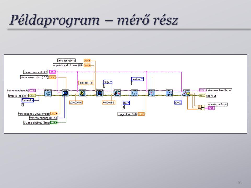 Példaprogram – mérő rész 16