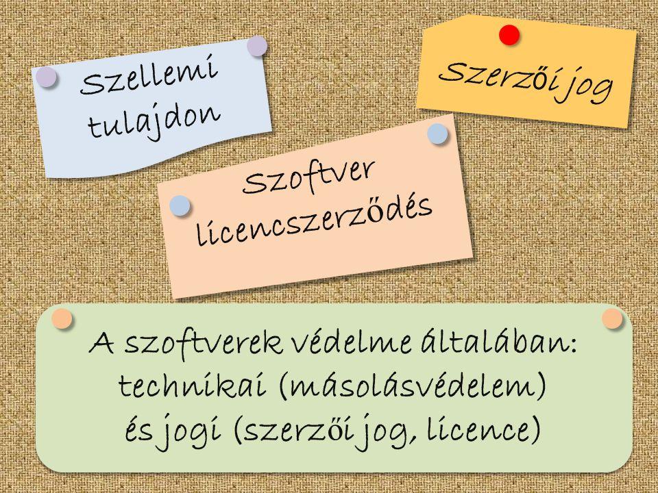 Licencelési módok Kereskedelmi (jogtiszta) Trial (próba) Freeware (ingyenes) Shareware (korlátozott) Szabad Félszabad (célcsoportnak)