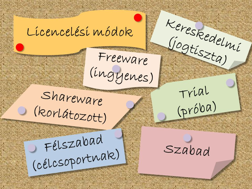 Mit tehetünk a legálisan megvásárolt szoftverünkkel.