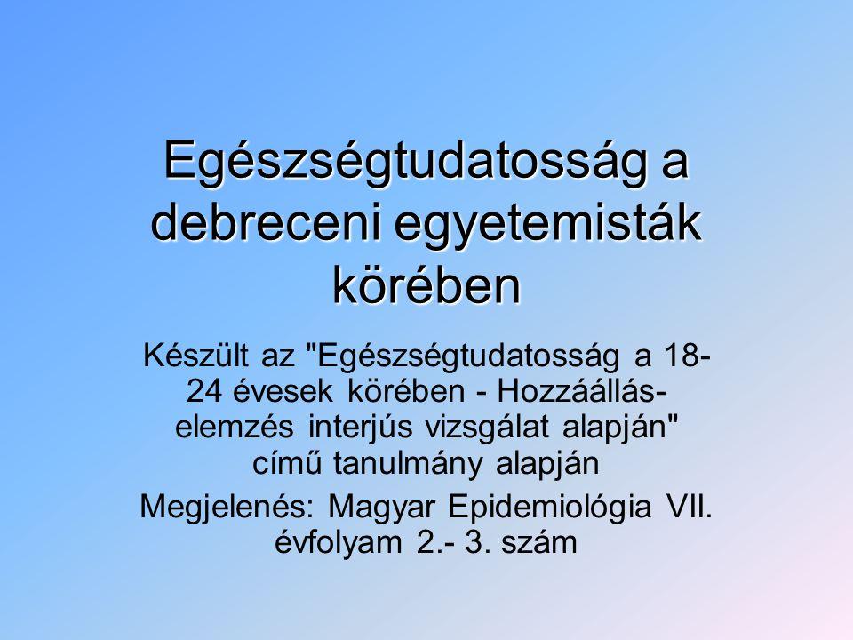 Egészségtudatosság a debreceni egyetemisták körében Készült az Egészségtudatosság a 18- 24 évesek körében - Hozzáállás- elemzés interjús vizsgálat alapján című tanulmány alapján Megjelenés: Magyar Epidemiológia VII.