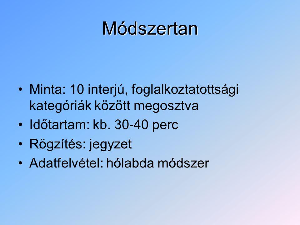 Módszertan Minta: 10 interjú, foglalkoztatottsági kategóriák között megosztva Időtartam: kb.
