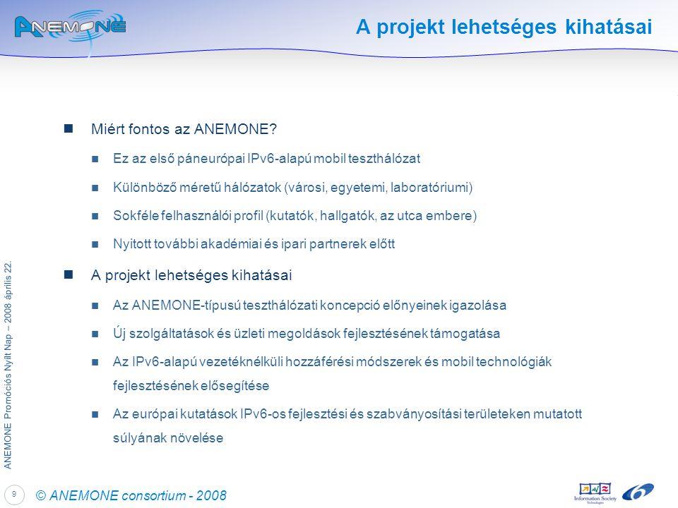 9 ANEMONE Promóciós Nyílt Nap – 2008 április 22.