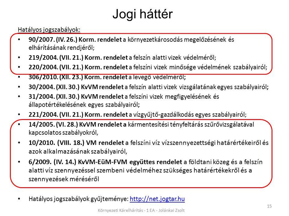 Hatályos jogszabályok: 90/2007. (IV. 26.) Korm. rendelet a környezetkárosodás megelőzésének és elhárításának rendjéről; 219/2004. (VII. 21.) Korm. ren