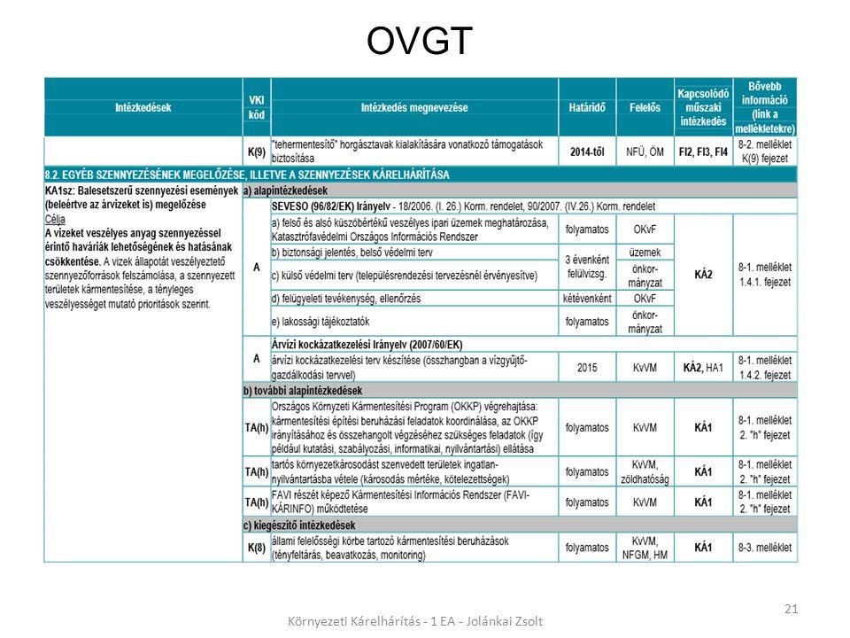 OVGT 21 Környezeti Kárelhárítás - 1 EA - Jolánkai Zsolt