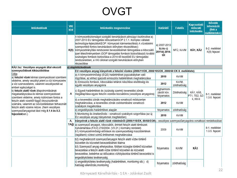 OVGT 22 Környezeti Kárelhárítás - 1 EA - Jolánkai Zsolt