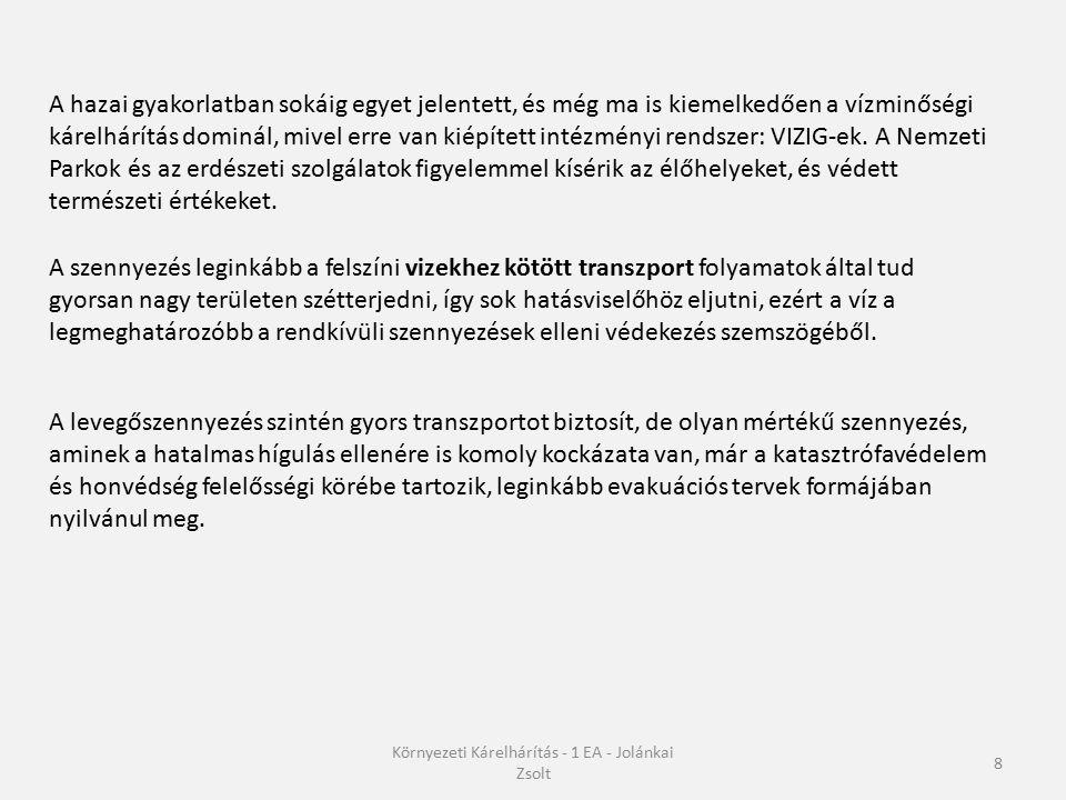 Országos Vízgyűjtő gazdálkodási Terv 8.