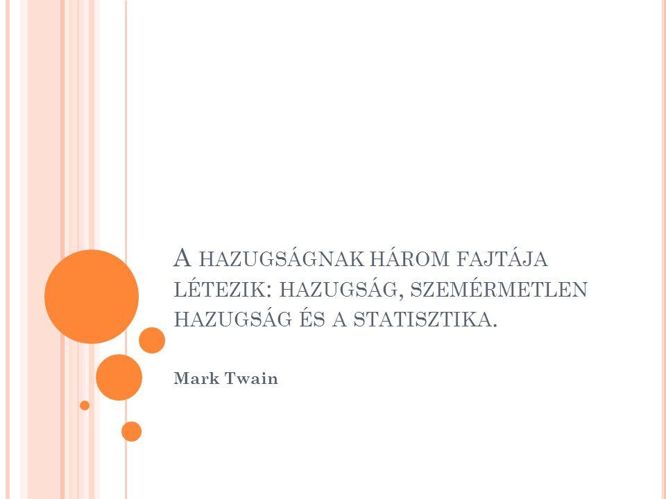 A HAZUGSÁGNAK HÁROM FAJTÁJA LÉTEZIK : HAZUGSÁG, SZEMÉRMETLEN HAZUGSÁG ÉS A STATISZTIKA. Mark Twain