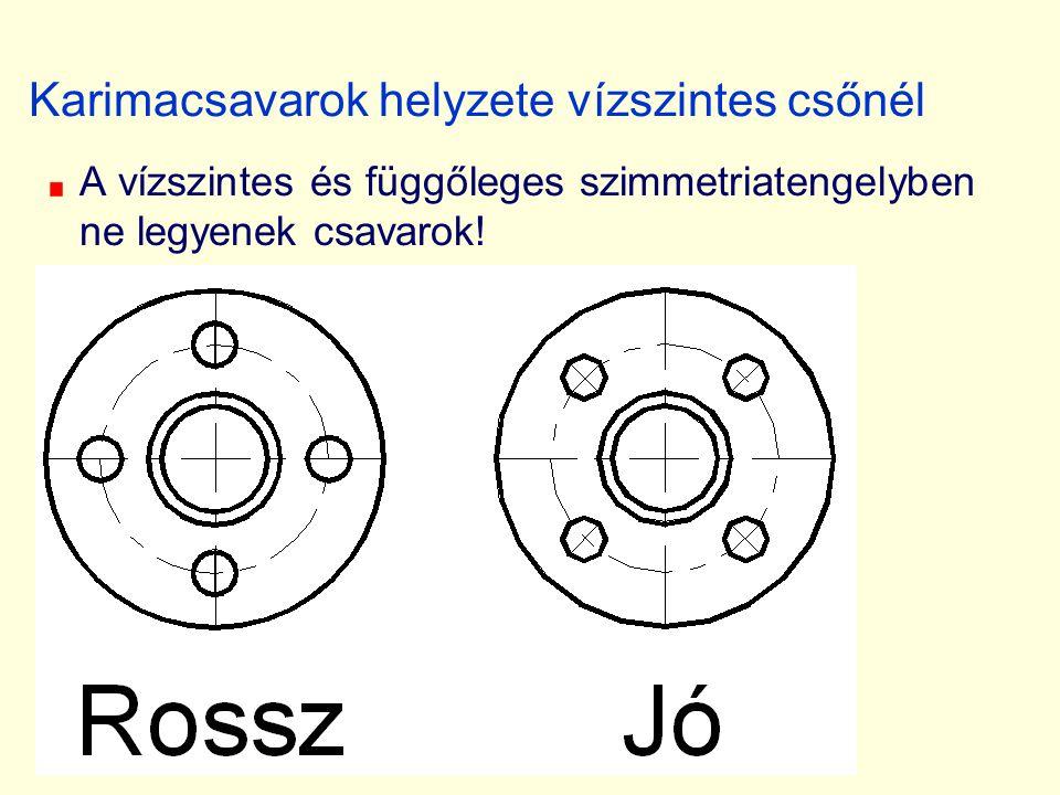 Karimacsavarok helyzete vízszintes csőnél A vízszintes és függőleges szimmetriatengelyben ne legyenek csavarok!