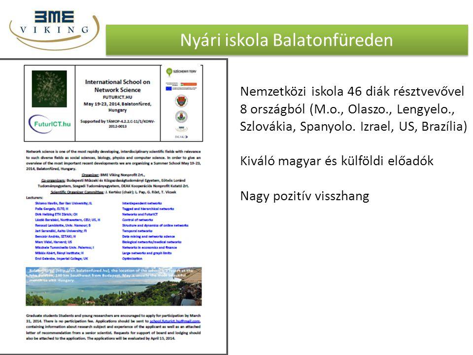 Nyári iskola Balatonfüreden Nemzetközi iskola 46 diák résztvevővel 8 országból (M.o., Olaszo., Lengyelo., Szlovákia, Spanyolo. Izrael, US, Brazília) K