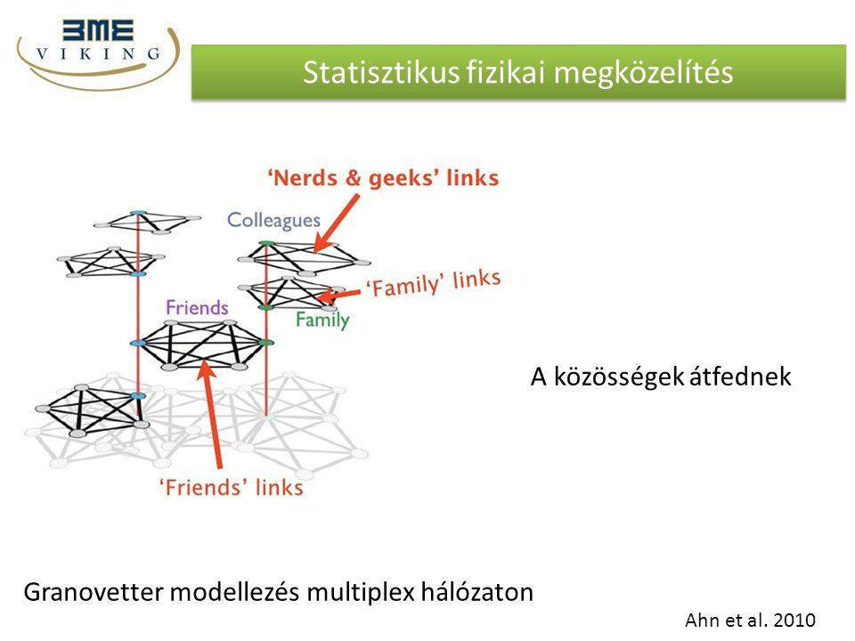 Statisztikus fizikai megközelítés A közösségek átfednek Granovetter modellezés multiplex hálózaton Ahn et al. 2010