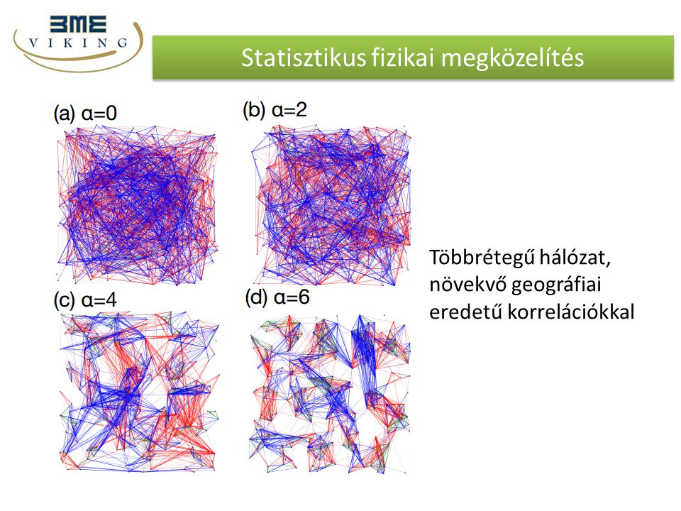 Statisztikus fizikai megközelítés Többrétegű hálózat, növekvő geográfiai eredetű korrelációkkal