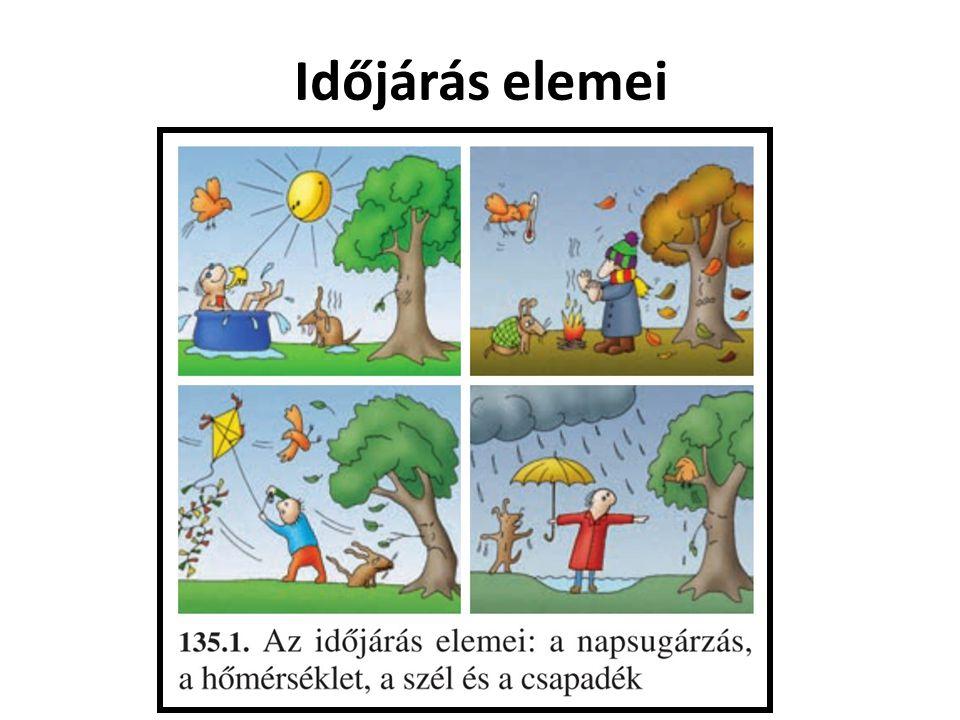 Időjárás elemei