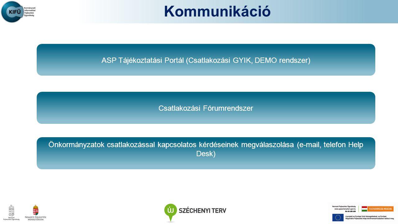 Kommunikáció ASP Tájékoztatási Portál (Csatlakozási GYIK, DEMO rendszer) Önkormányzatok csatlakozással kapcsolatos kérdéseinek megválaszolása (e-mail,