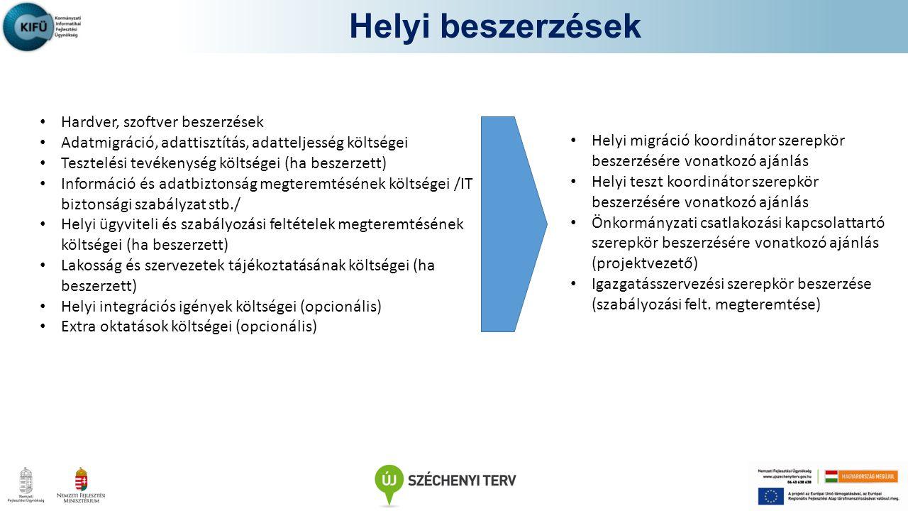 http://alkalmazaskozpont.asp.lgov.hu/ Helyi beszerzések Hardver, szoftver beszerzések Adatmigráció, adattisztítás, adatteljesség költségei Tesztelési