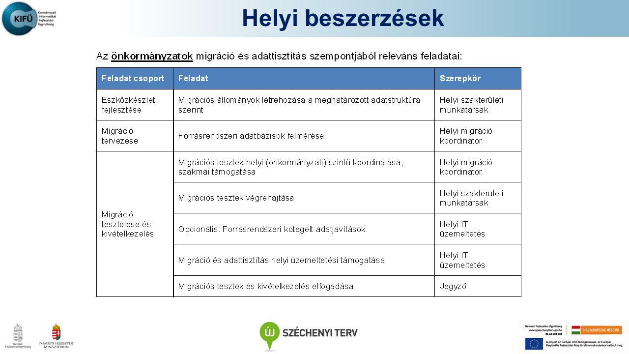 http://alkalmazaskozpont.asp.lgov.hu/ Helyi beszerzések 2.