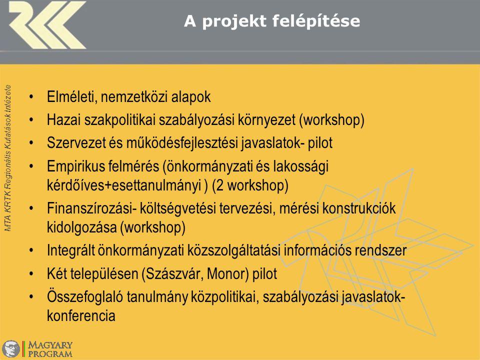 MTA KRTK Regionális Kutatások Intézete A projekt felépítése Elméleti, nemzetközi alapok Hazai szakpolitikai szabályozási környezet (workshop) Szervezet és működésfejlesztési javaslatok- pilot Empirikus felmérés (önkormányzati és lakossági kérdőíves+esettanulmányi ) (2 workshop) Finanszírozási- költségvetési tervezési, mérési konstrukciók kidolgozása (workshop) Integrált önkormányzati közszolgáltatási információs rendszer Két településen (Szászvár, Monor) pilot Összefoglaló tanulmány közpolitikai, szabályozási javaslatok- konferencia