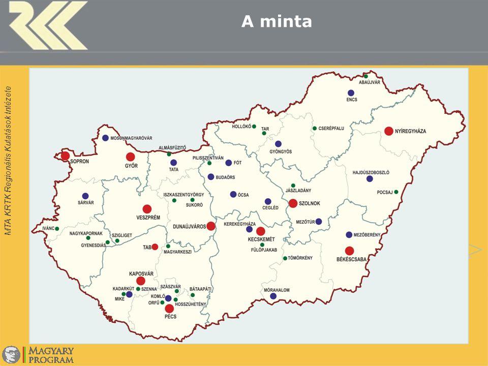 MTA KRTK Regionális Kutatások Intézete A minta