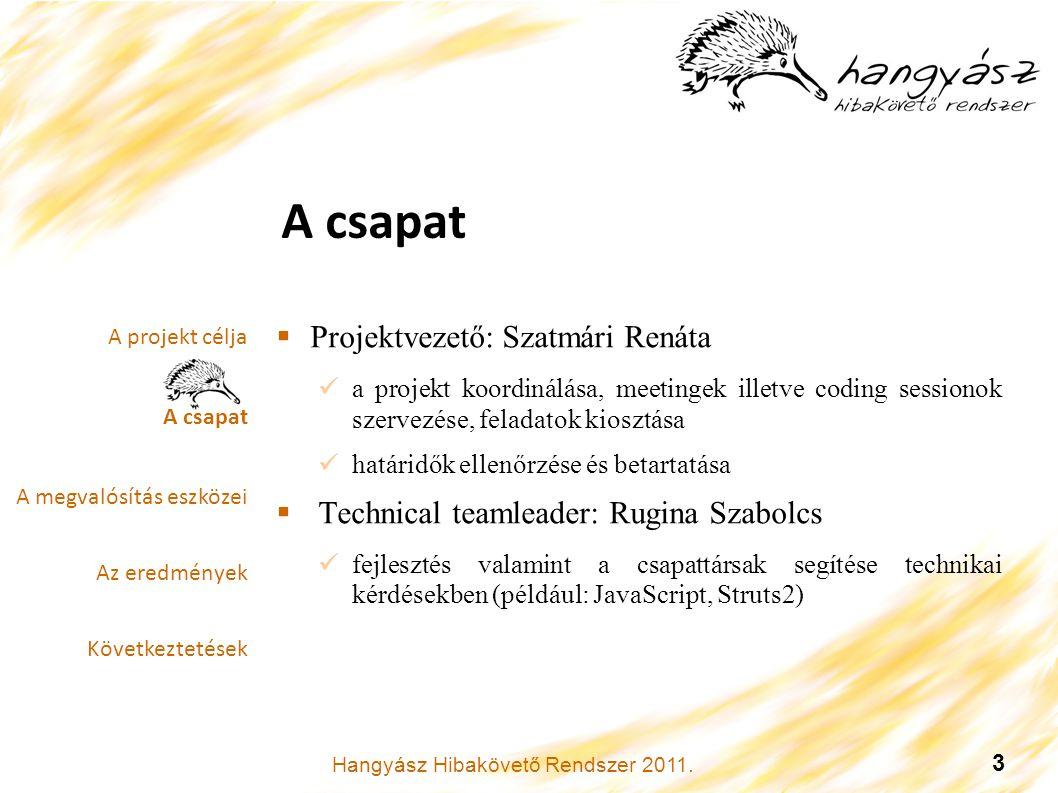 Hangyász Hibakövető Rendszer 2011.