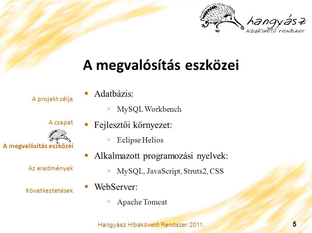 Hangyász Hibakövető Rendszer 2011. 5 A megvalósítás eszközei.