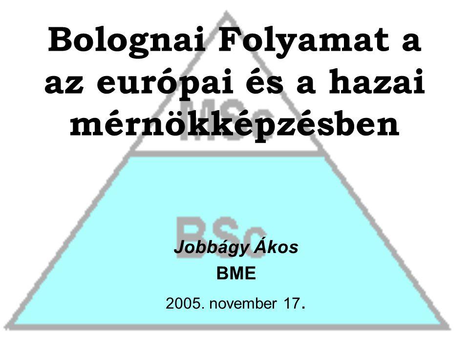 Bolognai Folyamat a az európai és a hazai mérnökképzésben Jobbágy Ákos BME 2005. november 17.