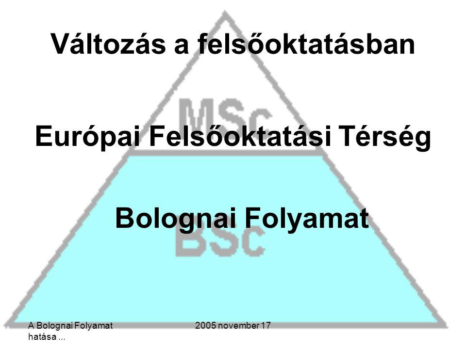 A Bolognai Folyamat hatása...