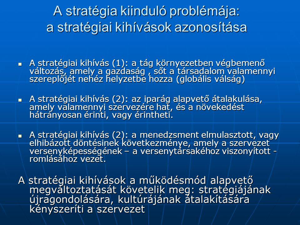 Stratégiai kihívások (1) Piaci helyzet: Csökkenő piaci részesedés Csökkenő piaci részesedés Lassuló növekedés, sőt visszaesés Lassuló növekedés, sőt visszaesés Kiszorulás fontos piacokról Kiszorulás fontos piacokról Elvándorló vevők Elvándorló vevők Romló minőség Romló minőség Növekvő vásárlói elégedetlenség Növekvő vásárlói elégedetlenség Pénzügyi helyzet: Romló nyereségesség Romló nyereségesség Romló nyereség-rés Romló nyereség-rés Eladósodás növekedése Eladósodás növekedése Romló tőkeérték Romló tőkeérték Ingatag pénzügyi helyzet Ingatag pénzügyi helyzet Költségek indokolatlan növekedése Költségek indokolatlan növekedése Presztízs-beruházások, és bukott projektek Presztízs-beruházások, és bukott projektek