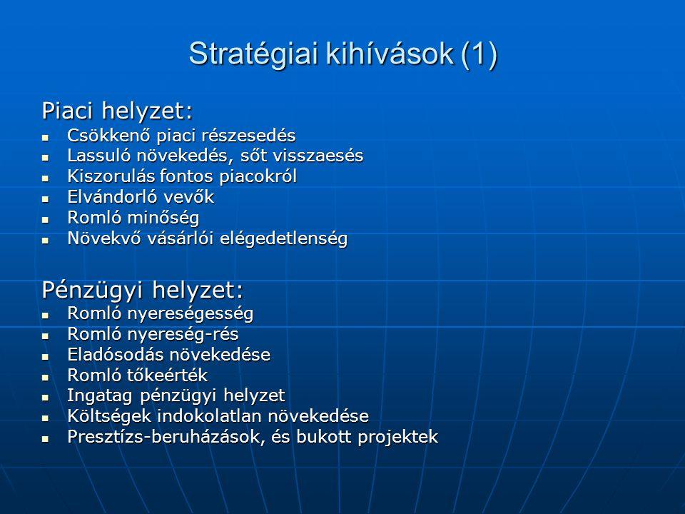 Stratégiai kihívások (2) Innovációs helyzet Lassuló termékfejlesztési ütem Lassuló termékfejlesztési ütem Elmaradás a műszaki fejlődéstől Elmaradás a műszaki fejlődéstől Elavuló technológiák Elavuló technológiák Lassul a innováció folyamata Lassul a innováció folyamata A változásoknak való ellenállás A változásoknak való ellenállás Munkaerő helyzet A dolgozók növekvő elégedetlensége A dolgozók növekvő elégedetlensége Konfliktus a fontosabb érdekcsoportok között Konfliktus a fontosabb érdekcsoportok között Éleződő ellentét a vezetés és a szakszervezetek között Éleződő ellentét a vezetés és a szakszervezetek között Élesedő konfliktus a régók, és központi telepek között Élesedő konfliktus a régók, és központi telepek között Társadalmi helyzet Romló társadalmi megítélés Romló társadalmi megítélés Vállalati botrányok Vállalati botrányok Növekvő konfliktus a helyi társadalommal Növekvő konfliktus a helyi társadalommal