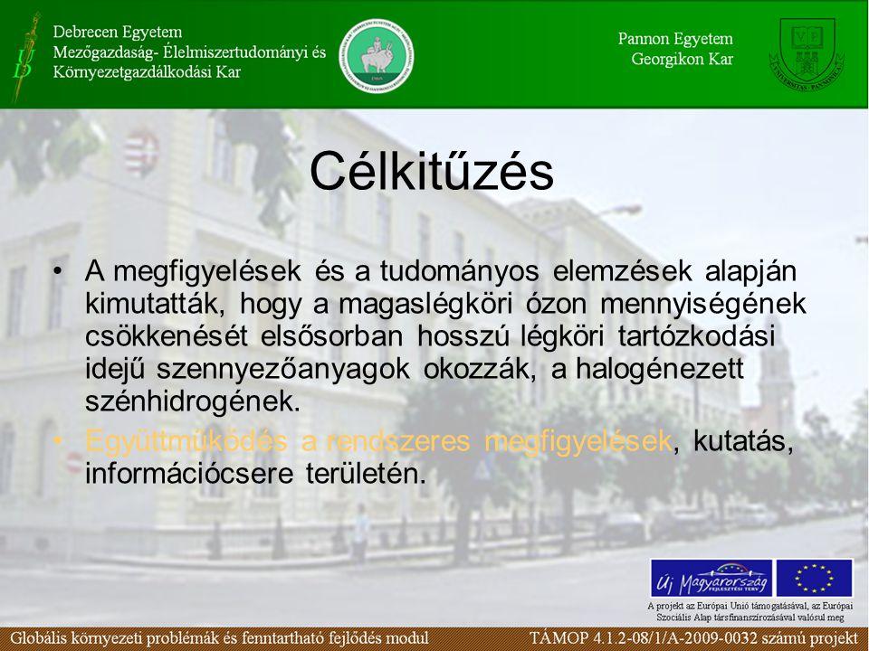 Célkitűzés A megfigyelések és a tudományos elemzések alapján kimutatták, hogy a magaslégköri ózon mennyiségének csökkenését elsősorban hosszú légköri tartózkodási idejű szennyezőanyagok okozzák, a halogénezett szénhidrogének.