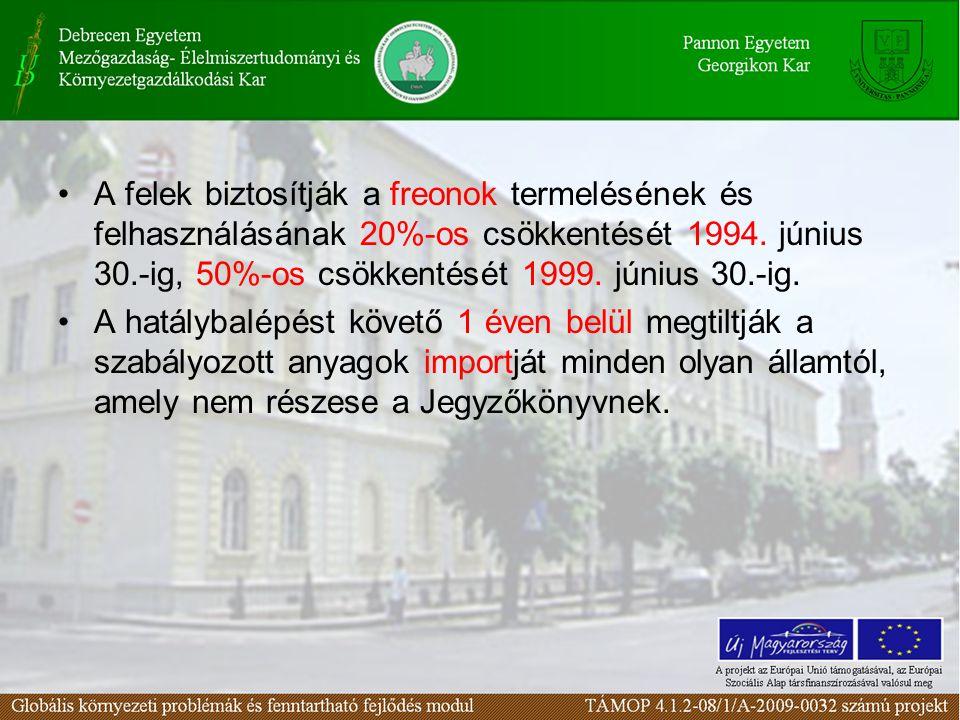A felek biztosítják a freonok termelésének és felhasználásának 20%-os csökkentését 1994.