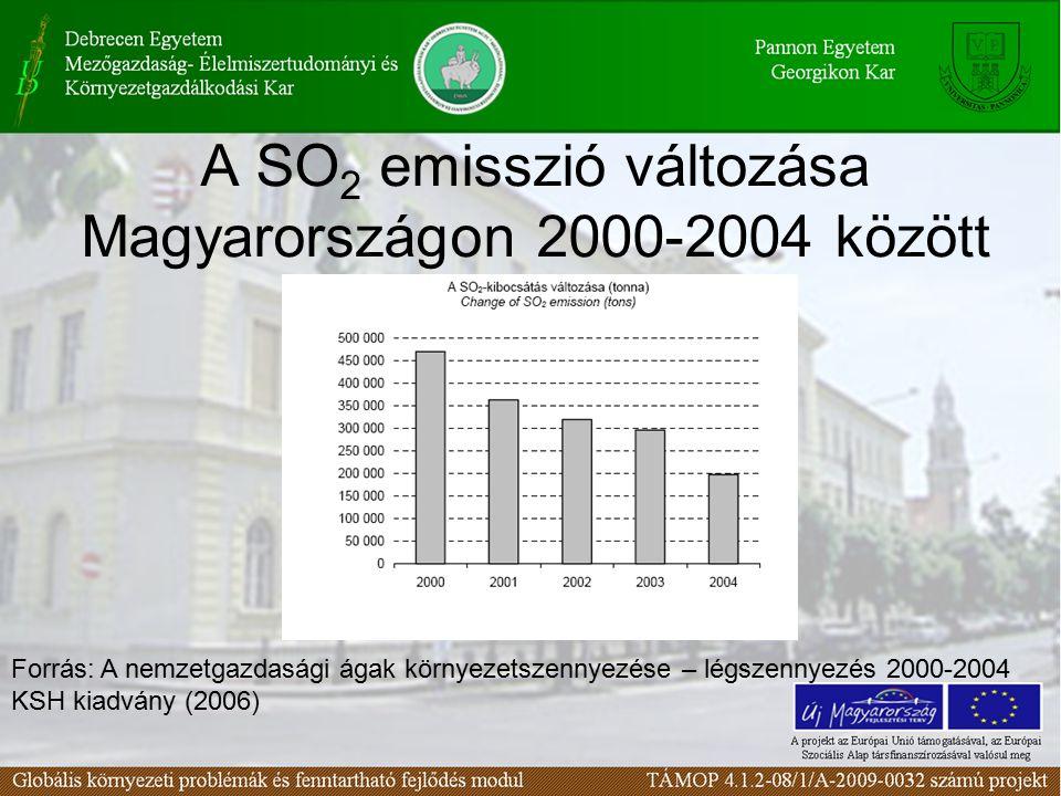 A SO 2 emisszió változása Magyarországon 2000-2004 között Forrás: A nemzetgazdasági ágak környezetszennyezése – légszennyezés 2000-2004 KSH kiadvány (2006)
