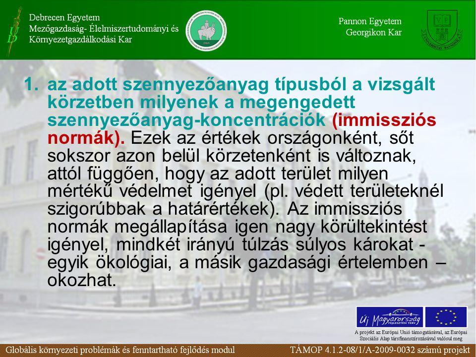 1.az adott szennyezőanyag típusból a vizsgált körzetben milyenek a megengedett szennyezőanyag-koncentrációk (immissziós normák).