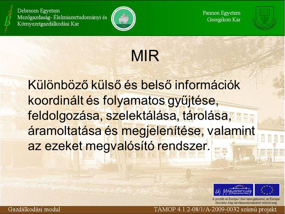 MIR Különböző külső és belső információk koordinált és folyamatos gyűjtése, feldolgozása, szelektálása, tárolása, áramoltatása és megjelenítése, valamint az ezeket megvalósító rendszer.