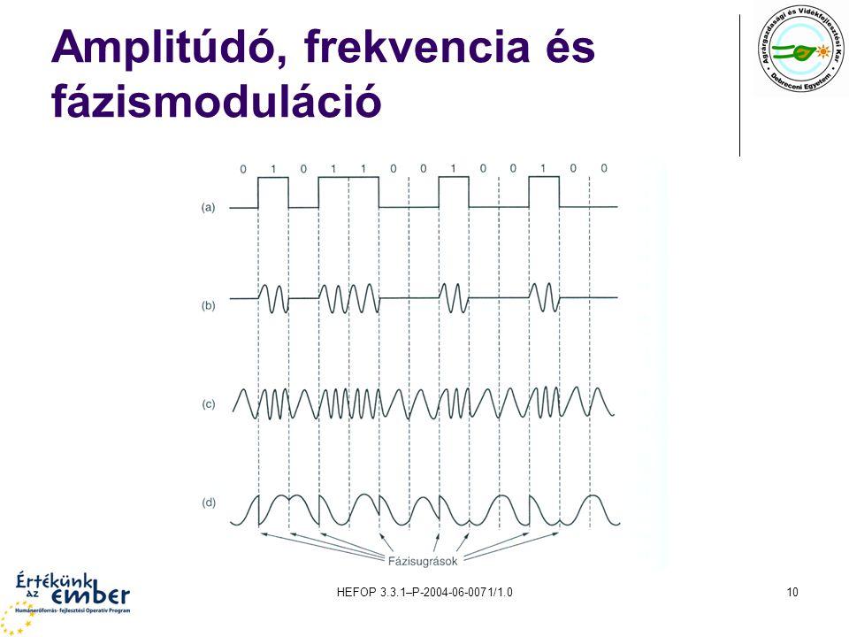 HEFOP 3.3.1–P-2004-06-0071/1.010 Amplitúdó, frekvencia és fázismoduláció